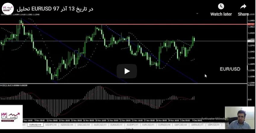 2019 01 31 115618 - تحلیل EUR/USD در تاریخ 13 آذر ماه 97
