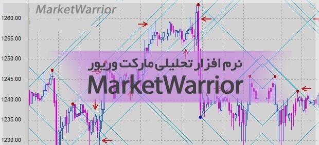 MarketWarrior 1 - دانلود نرم افزار مارکت وریور