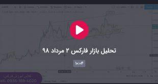 2019 07 29 174002 310x165 - ویدیو تحلیل بازار فارکس مورخ 2 مرداد 98