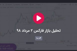 2019 07 29 174002 310x205 - ویدیو تحلیل بازار فارکس مورخ 2 مرداد 98