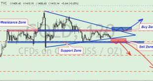 gold 310x165 - تحلیل USD/CHF - XAU/USD - GBP/USD در بازار فارکس