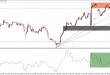 eurjpy sept20 john 110x75 - تحلیل تکنیکال EUR / JPY در بازار فارکس