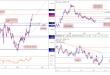 2019 10 21 EUR 110x75 - تحلیل EUR/USD - GBP/USD مورخ 29 مهر در بازار فارکس