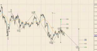 2019 11 24 165552 310x165 - تحلیل الیوت انس جهانی طلا XAU/USD