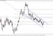 eurusdweek03112019 110x75 - تحلیل EUR/USD و AUD/USD