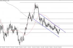 eurusdweek03112019 310x205 - تحلیل EUR/USD و AUD/USD