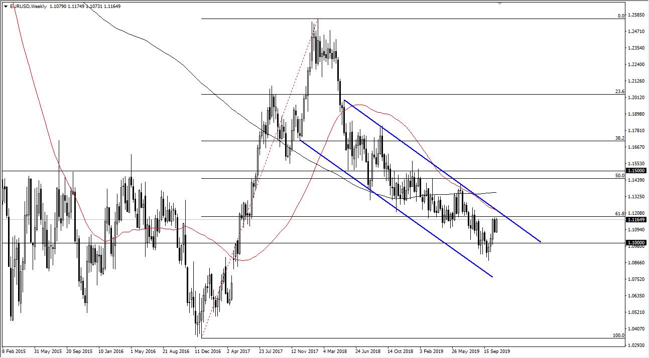 eurusdweek03112019 - تحلیل EUR/USD و AUD/USD