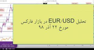 2019 12 13 103156 310x165 - تحلیل ویدیویی EUR/USD در بازار فارکس مورخ 23 آذر 98