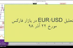 2019 12 13 103156 310x205 - تحلیل ویدیویی EUR/USD در بازار فارکس مورخ 23 آذر 98