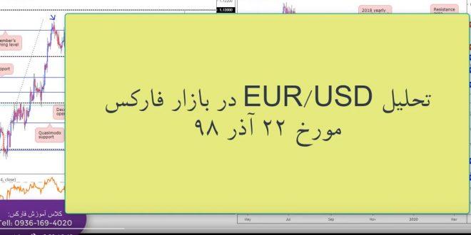 2019 12 13 103156 660x330 - تحلیل ویدیویی EUR/USD در بازار فارکس مورخ 23 آذر 98