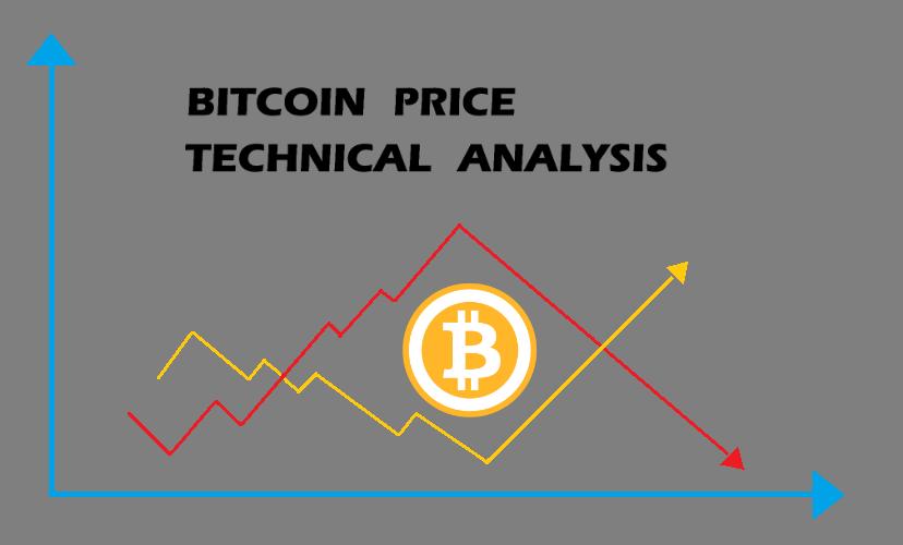 Bitcoin price technical analysis - پیش بینی بیت کوین سال 2020